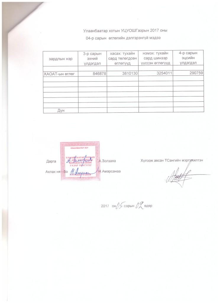 Ulaanbaatar  oglog 4-r sariin medee